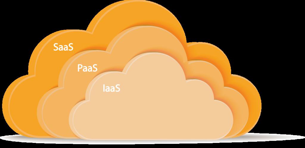modèle cloud computing